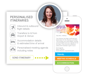 Event Personalised Itineraries