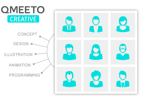 Creative services offered by Qmeeto