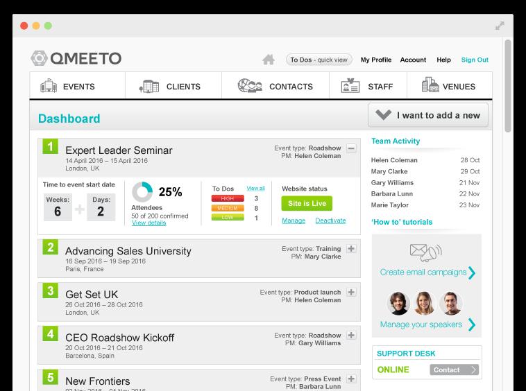 Dashboard screen of Qmeeto